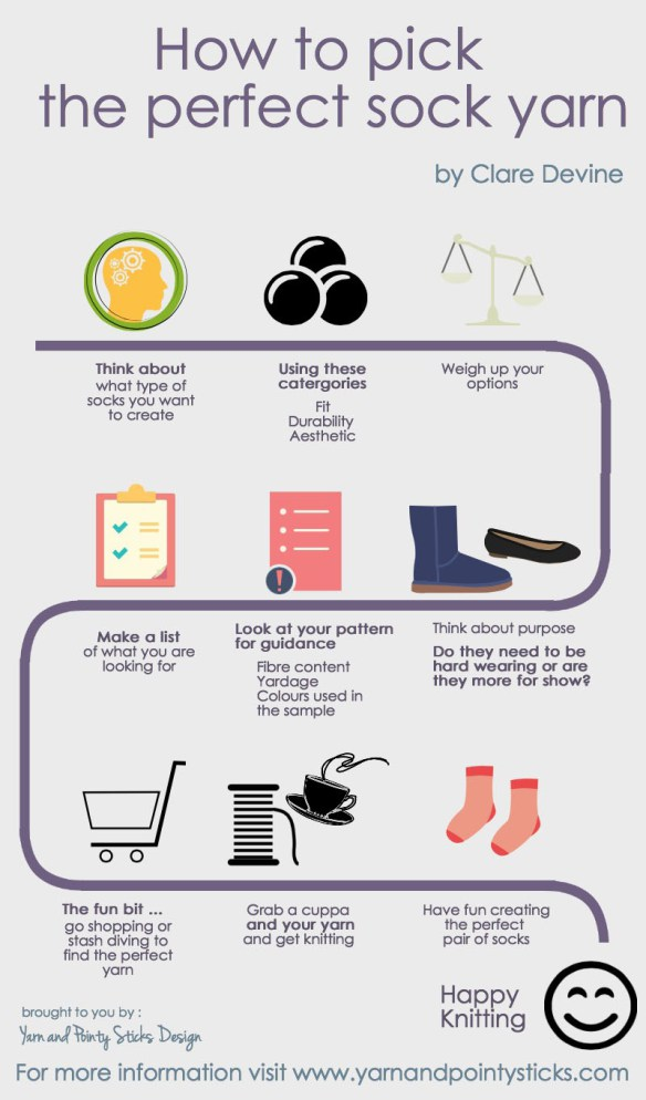 How to Pick the perfect sock yarn_1